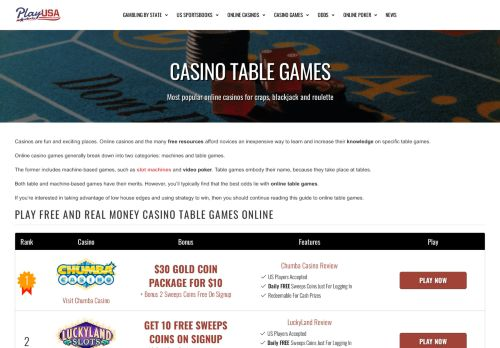Vip Casino Directory for Online Casino Table Games - Top Real Money  Free Games 2020 analysis directory australia vip vip werden